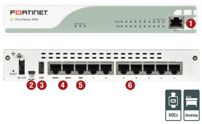 VendorBali Fortigate FG-60E, Firewall Fortinet, jual