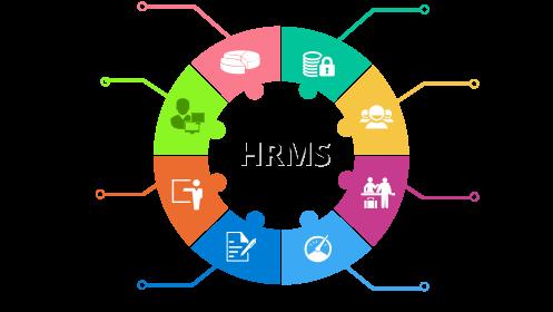 HR Information System