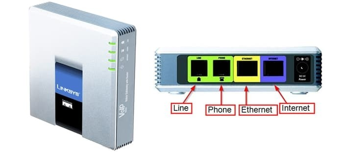 Voip Cisco Linksys SPA3102, Voip Linksys