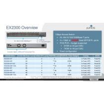 Juniper Switch EX2300-24P-TAA